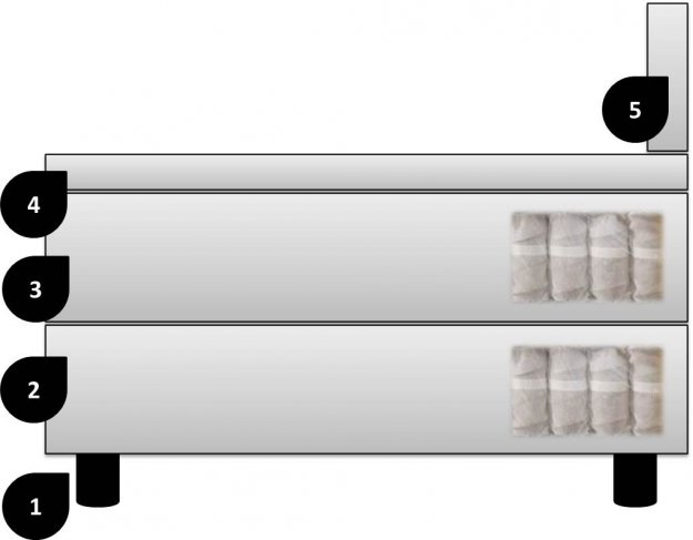 Boxspringbett Aufbau